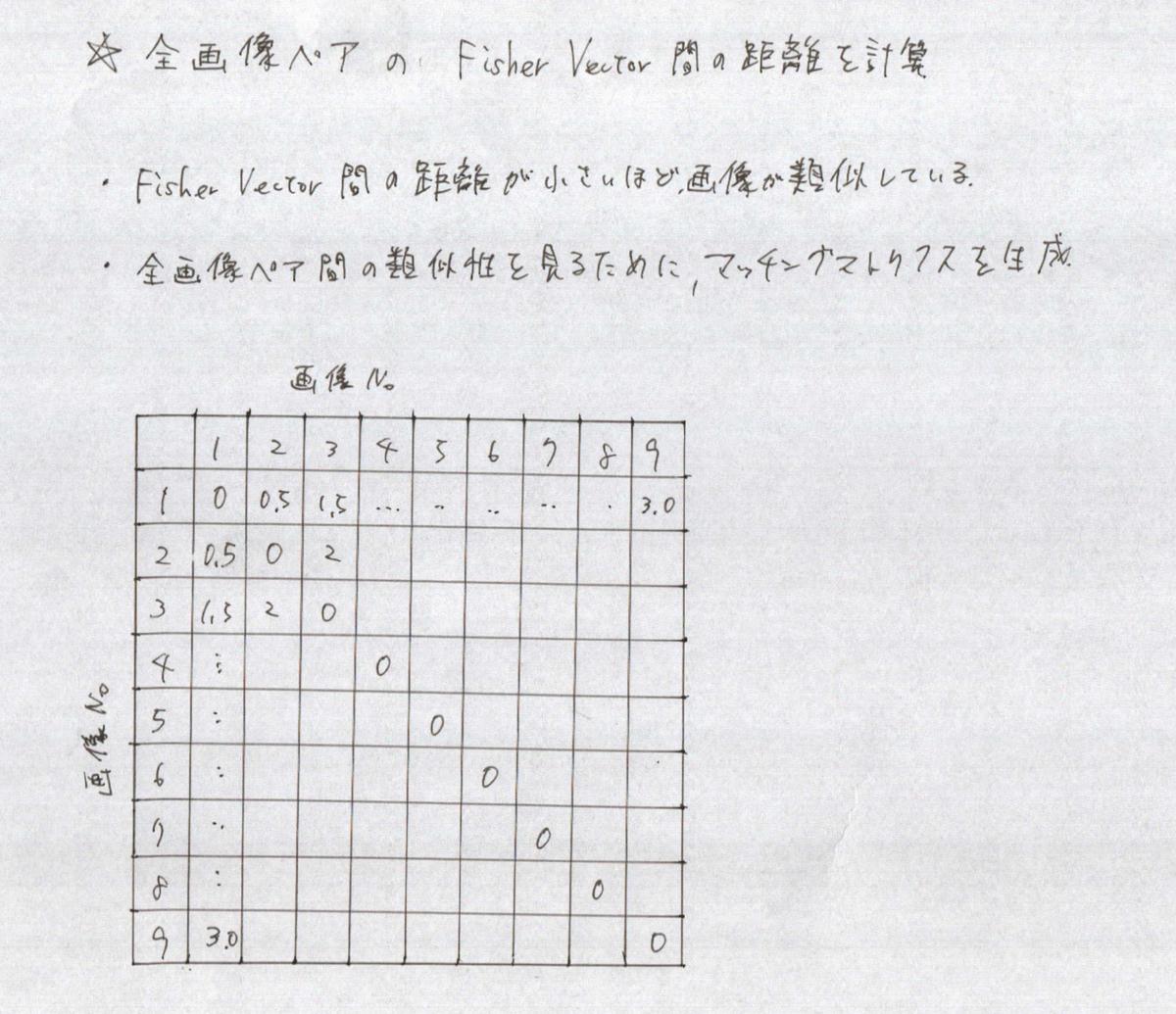 f:id:rkoichi2001:20200618000803j:plain