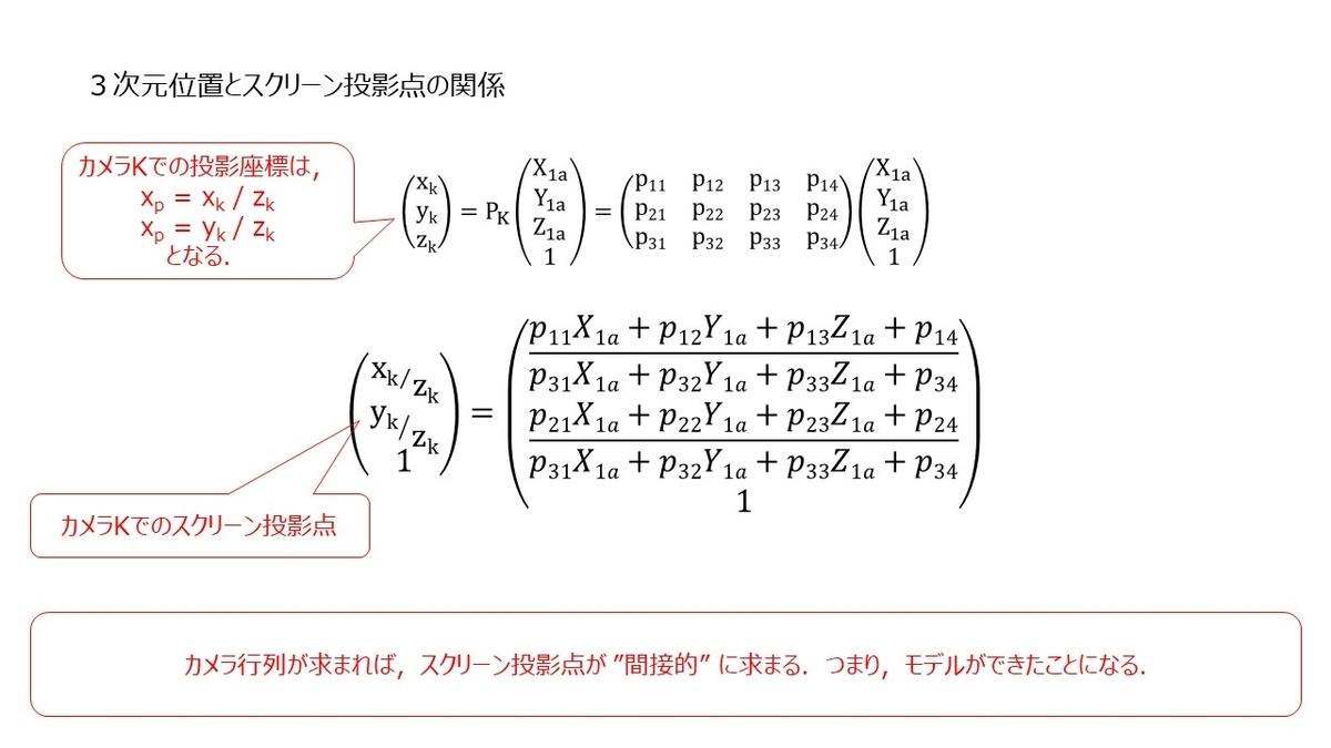 f:id:rkoichi2001:20210503171123j:plain