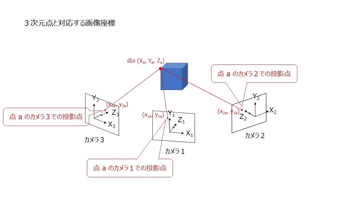 f:id:rkoichi2001:20210503171438j:plain