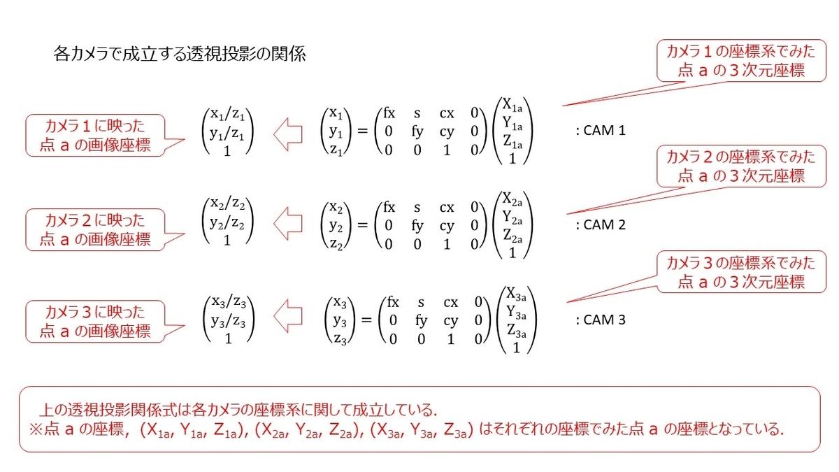f:id:rkoichi2001:20210503171758j:plain