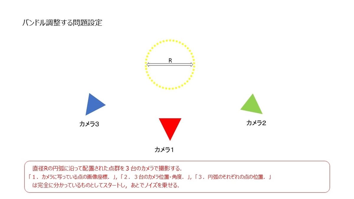 f:id:rkoichi2001:20210503174632j:plain