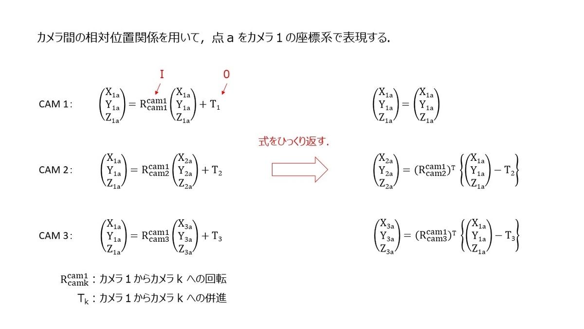 f:id:rkoichi2001:20210503211953j:plain