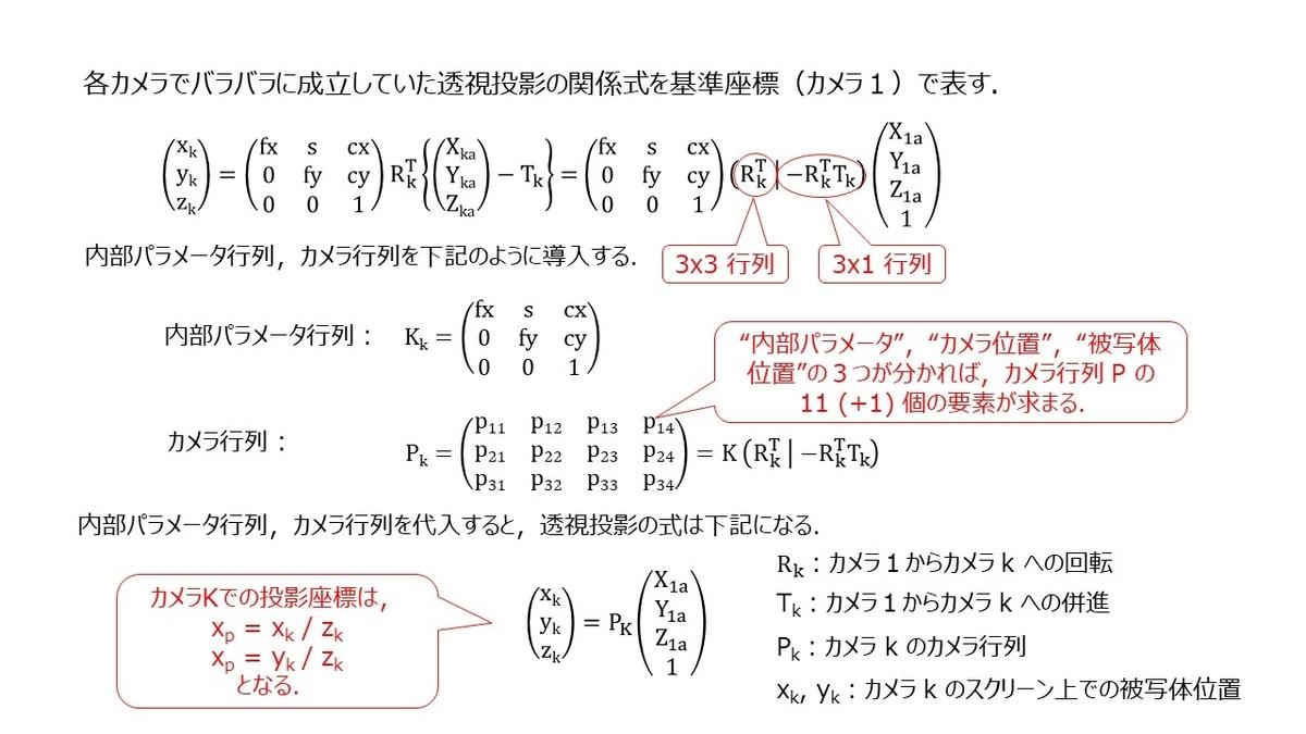 f:id:rkoichi2001:20210503212032j:plain