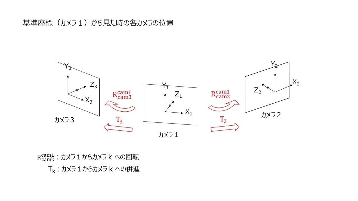f:id:rkoichi2001:20210504190047j:plain