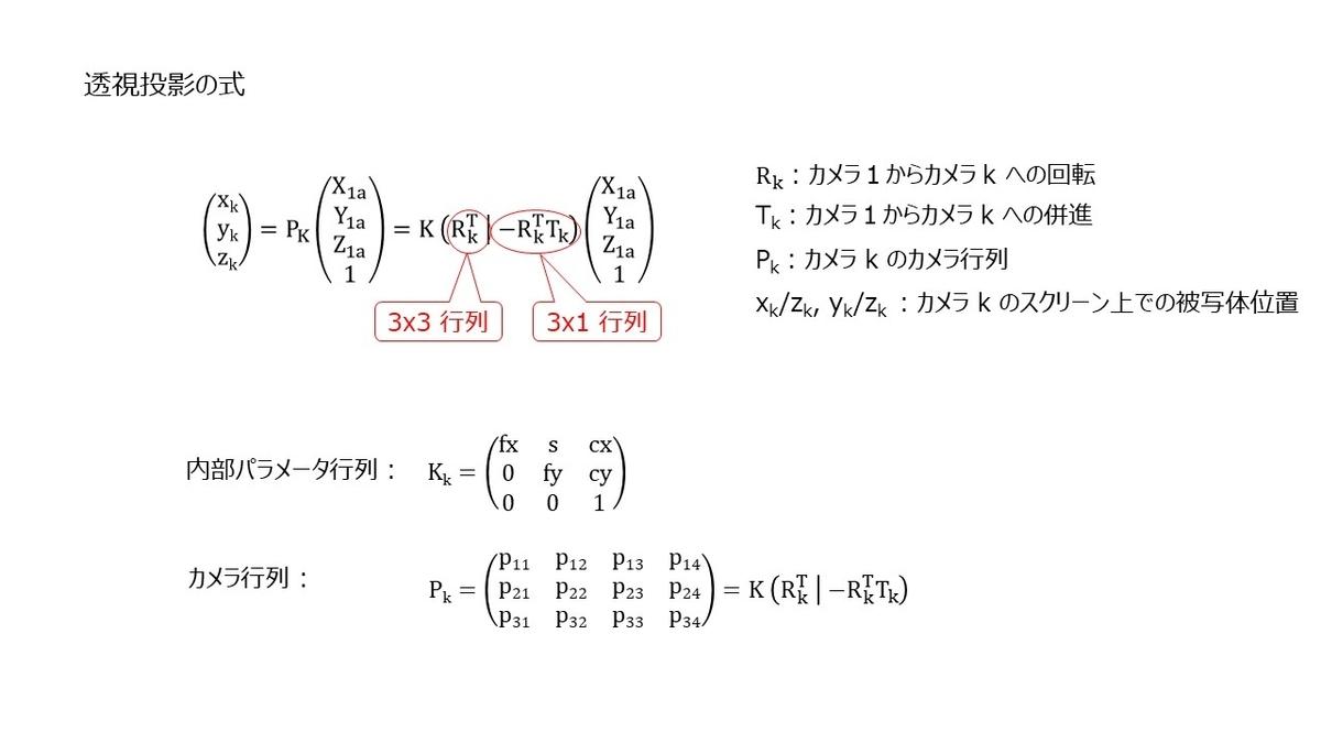 f:id:rkoichi2001:20210504190106j:plain
