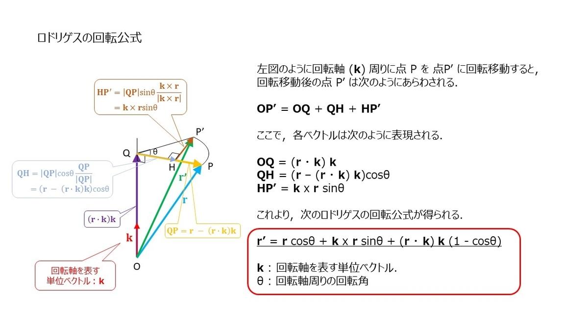 f:id:rkoichi2001:20210504190144j:plain