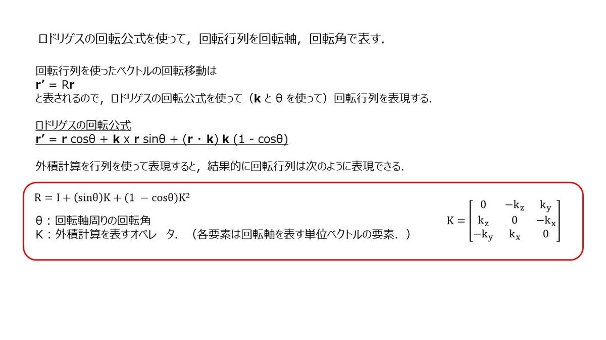 f:id:rkoichi2001:20210504190158j:plain