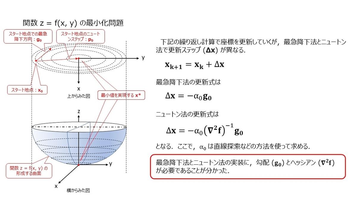 f:id:rkoichi2001:20210505210537j:plain