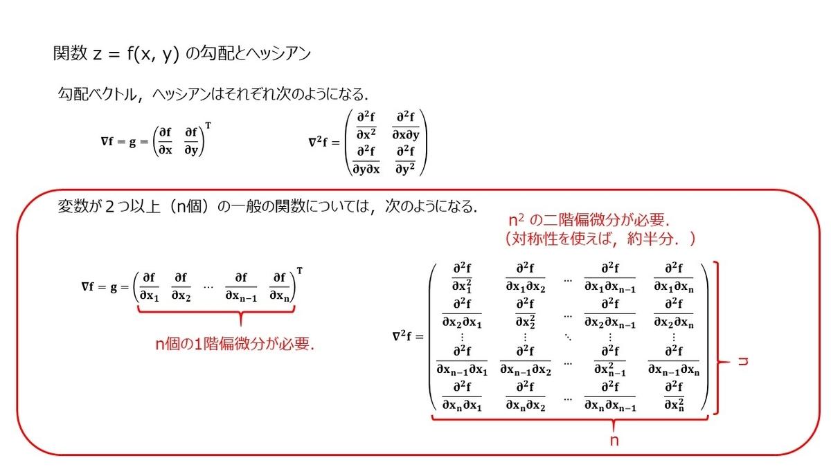 f:id:rkoichi2001:20210505210609j:plain