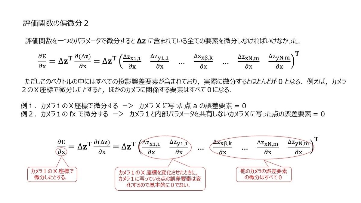 f:id:rkoichi2001:20210505210836j:plain