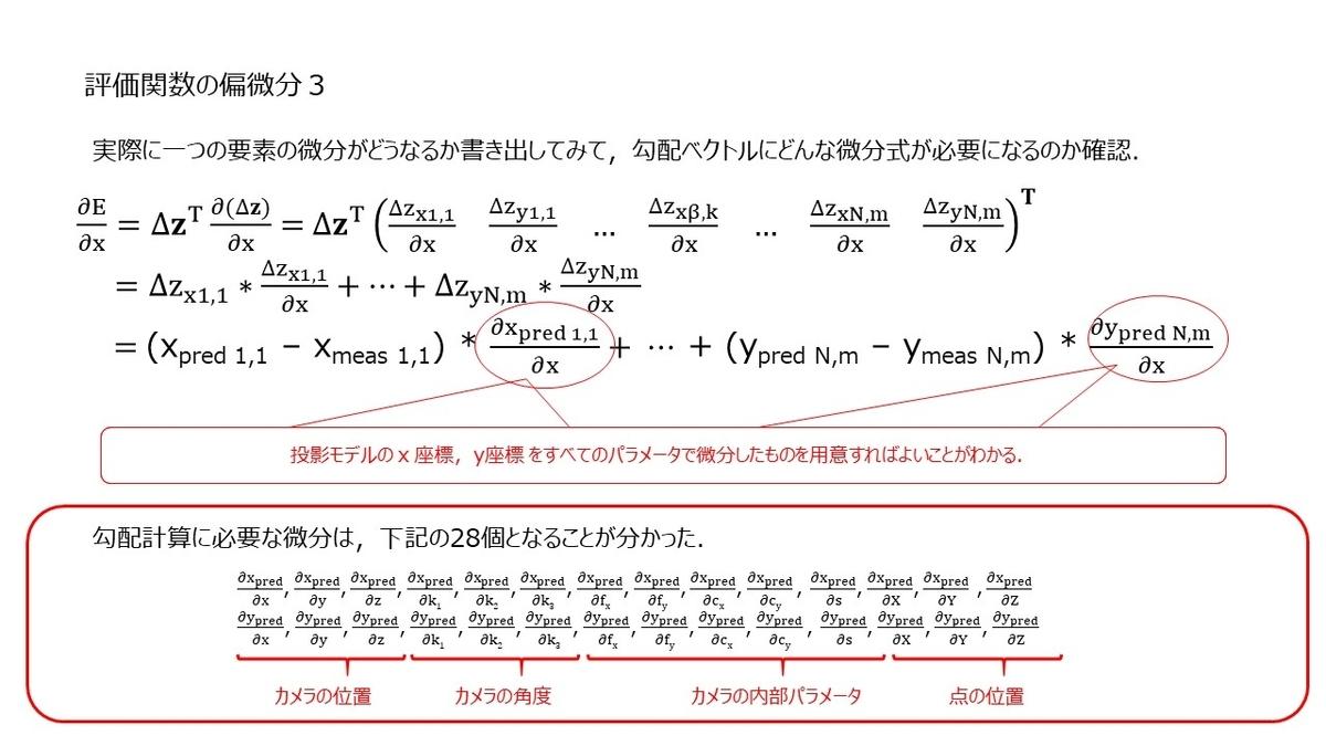 f:id:rkoichi2001:20210505210905j:plain