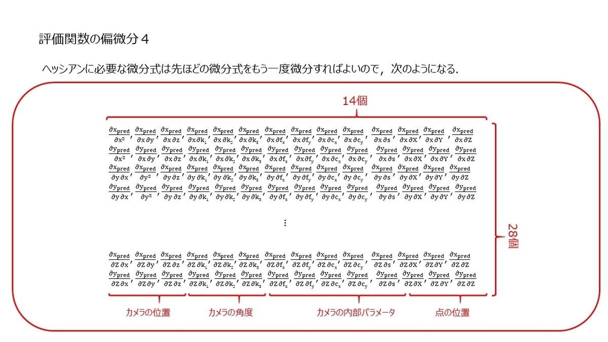 f:id:rkoichi2001:20210505210921j:plain