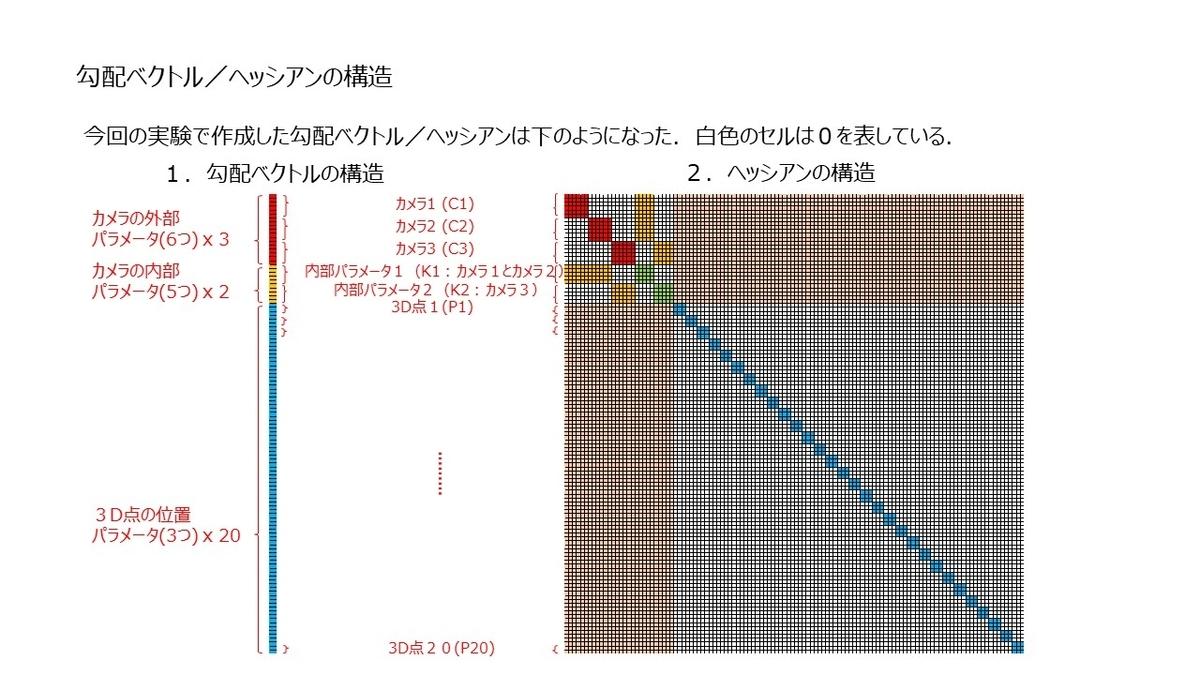f:id:rkoichi2001:20210507203449j:plain