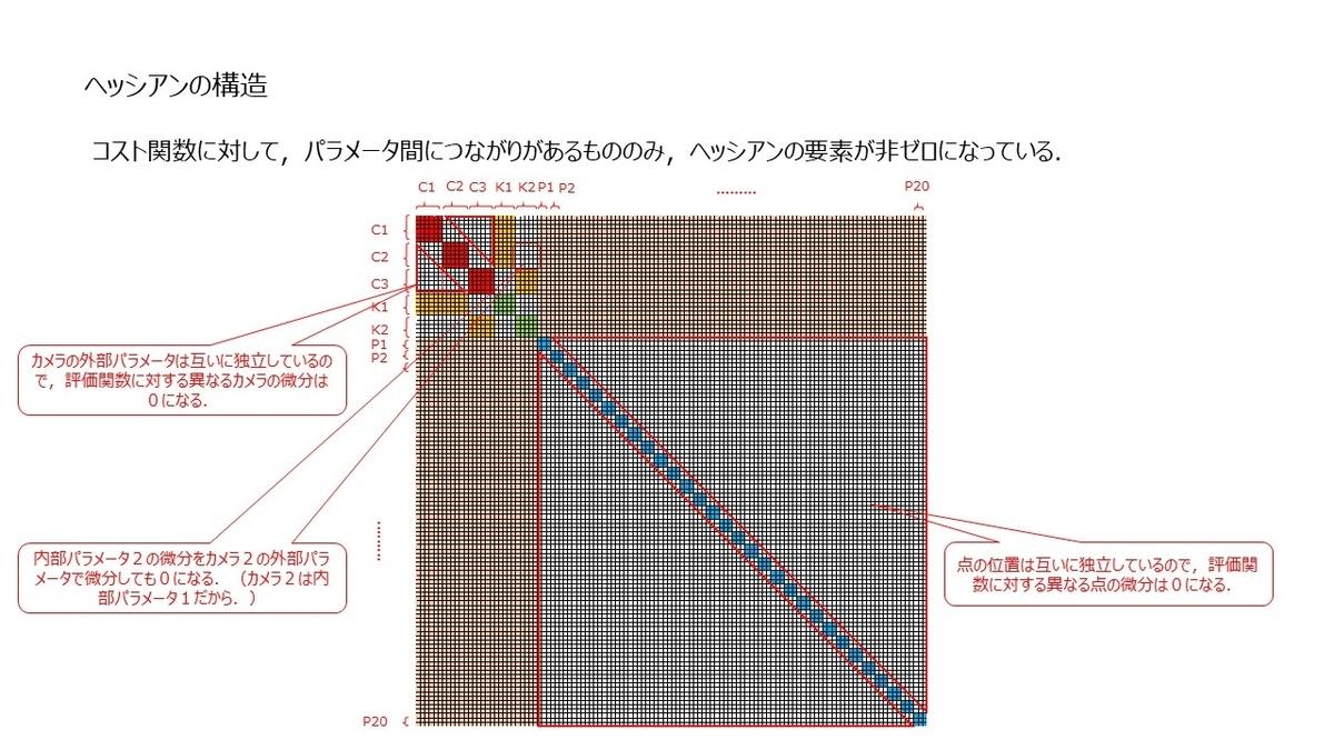 f:id:rkoichi2001:20210507204332j:plain