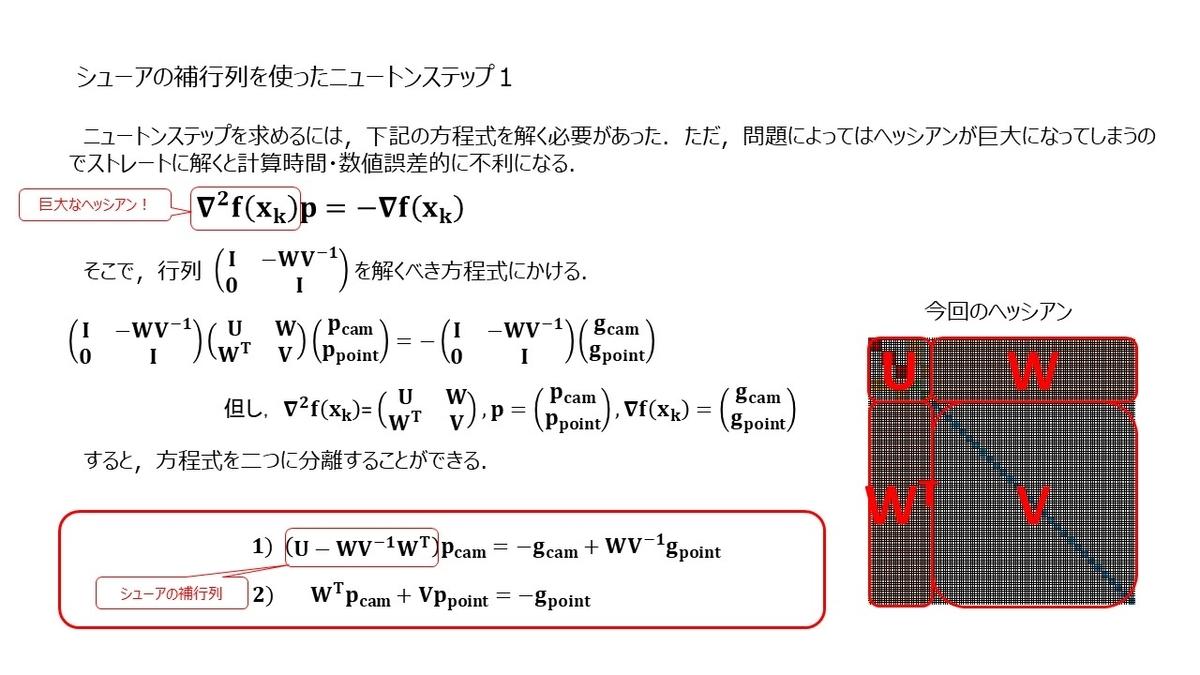 f:id:rkoichi2001:20210507210223j:plain
