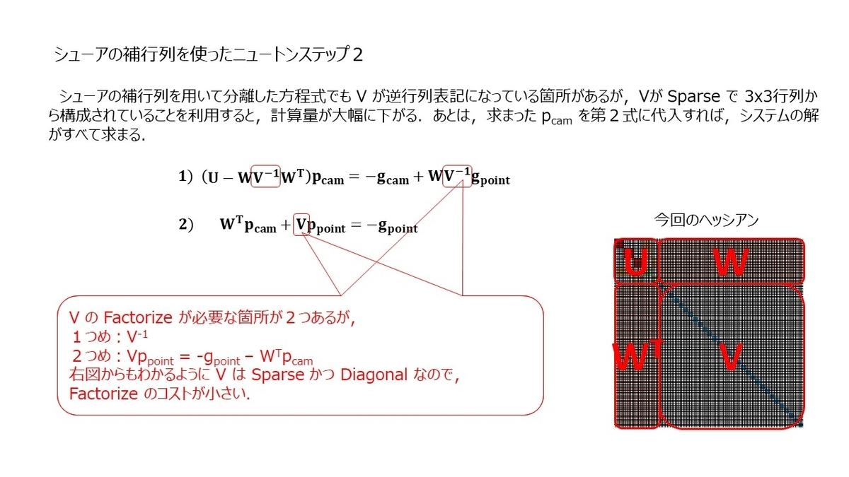 f:id:rkoichi2001:20210507210244j:plain