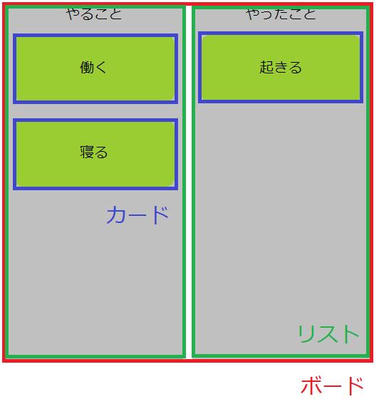 f:id:rksmsk:20210906164642p:plain