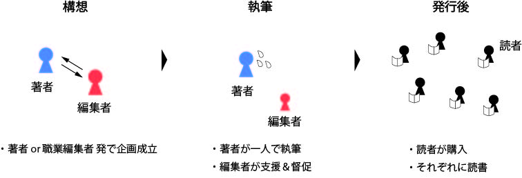 f:id:rmaruy:20200523213305j:plain