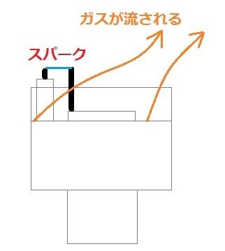 f:id:rmenx13:20200220142350j:plain