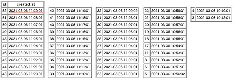 f:id:ro9rito:20210312170849p:plain