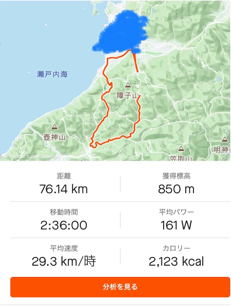 f:id:roadbike_MandT:20210129184544j:plain