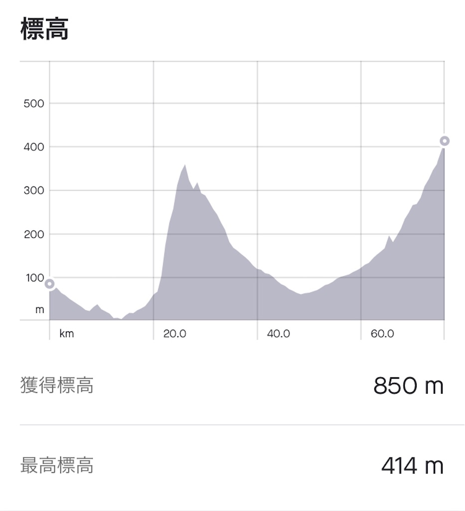 f:id:roadbike_MandT:20210129184548j:plain