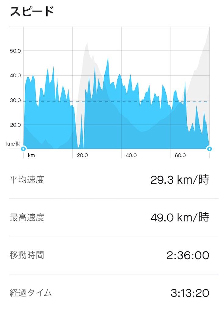 f:id:roadbike_MandT:20210129184552j:plain