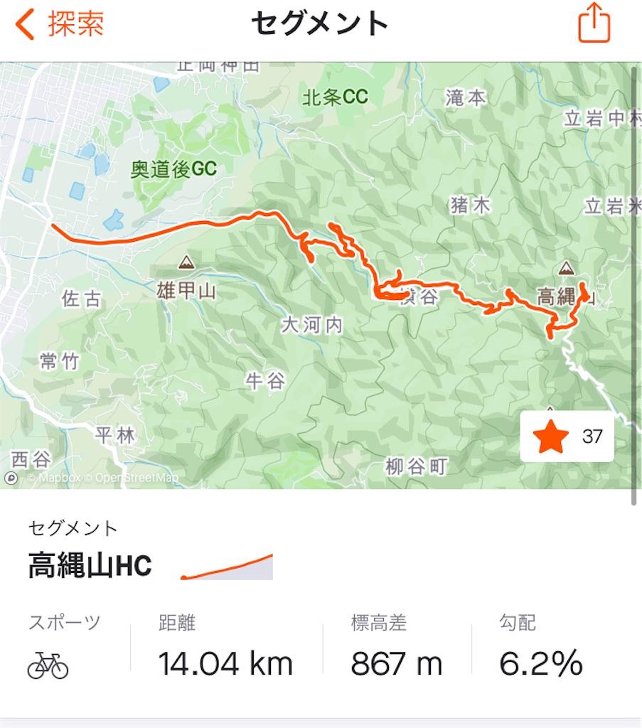 f:id:roadbike_MandT:20210129185302j:image