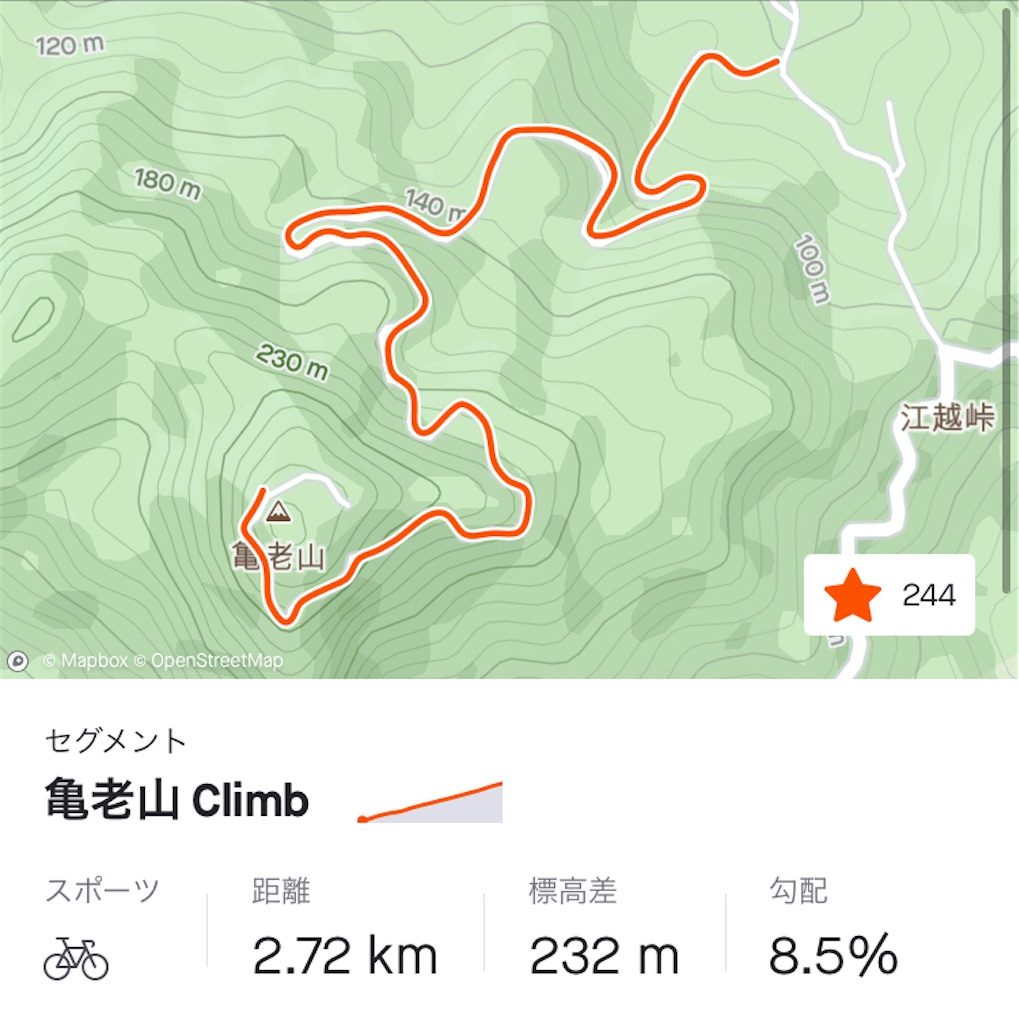 f:id:roadbike_MandT:20210129190221j:image