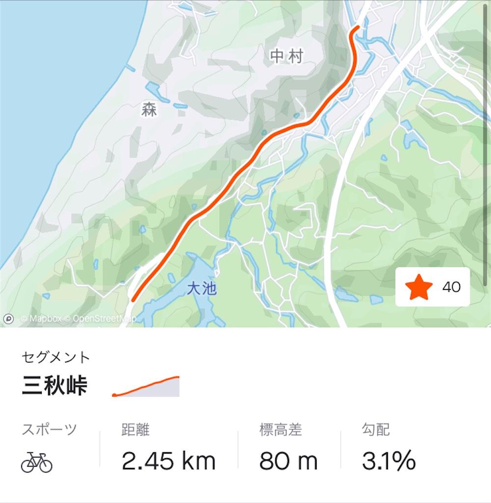 f:id:roadbike_MandT:20210130110113j:image