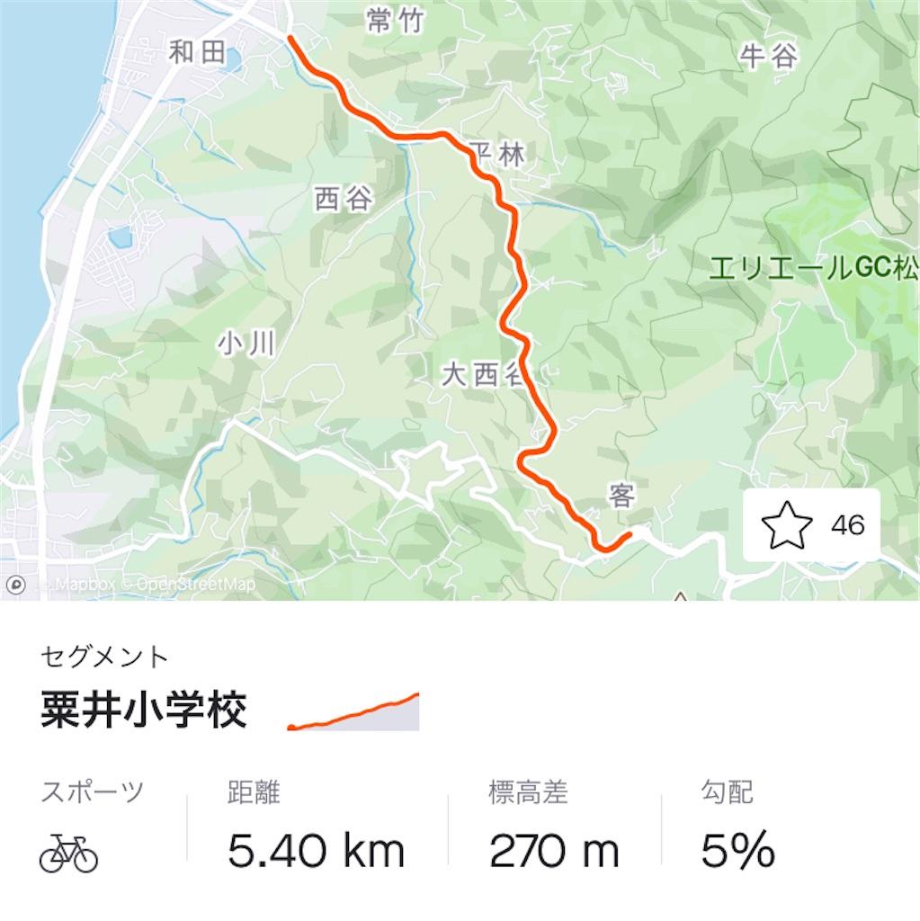 f:id:roadbike_MandT:20210130111232j:image