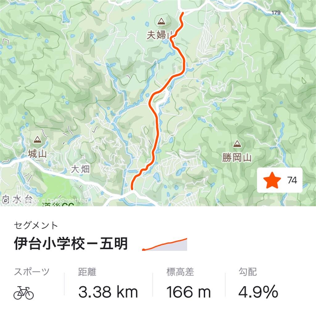 f:id:roadbike_MandT:20210130111239j:image