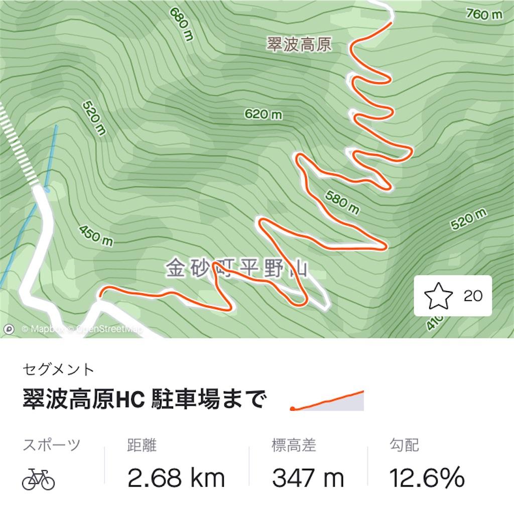 f:id:roadbike_MandT:20210130112321j:image
