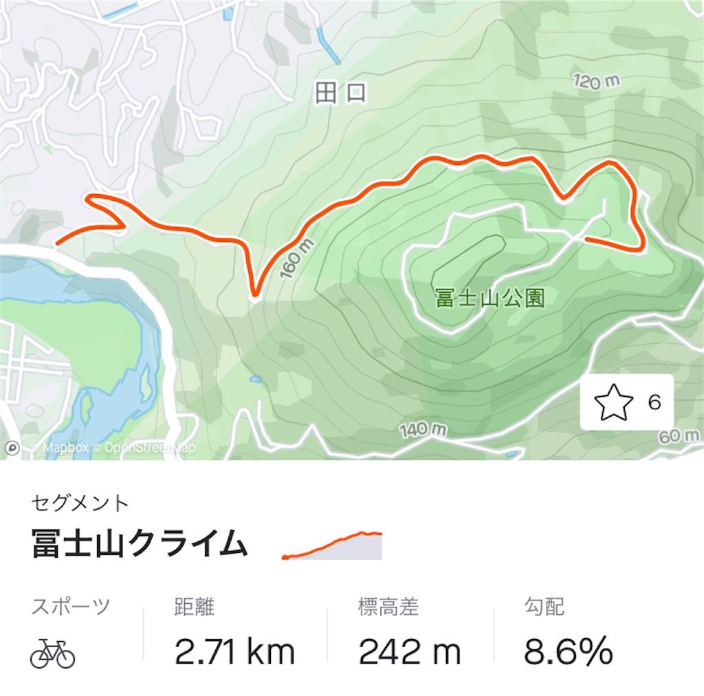 f:id:roadbike_MandT:20210130113222j:image