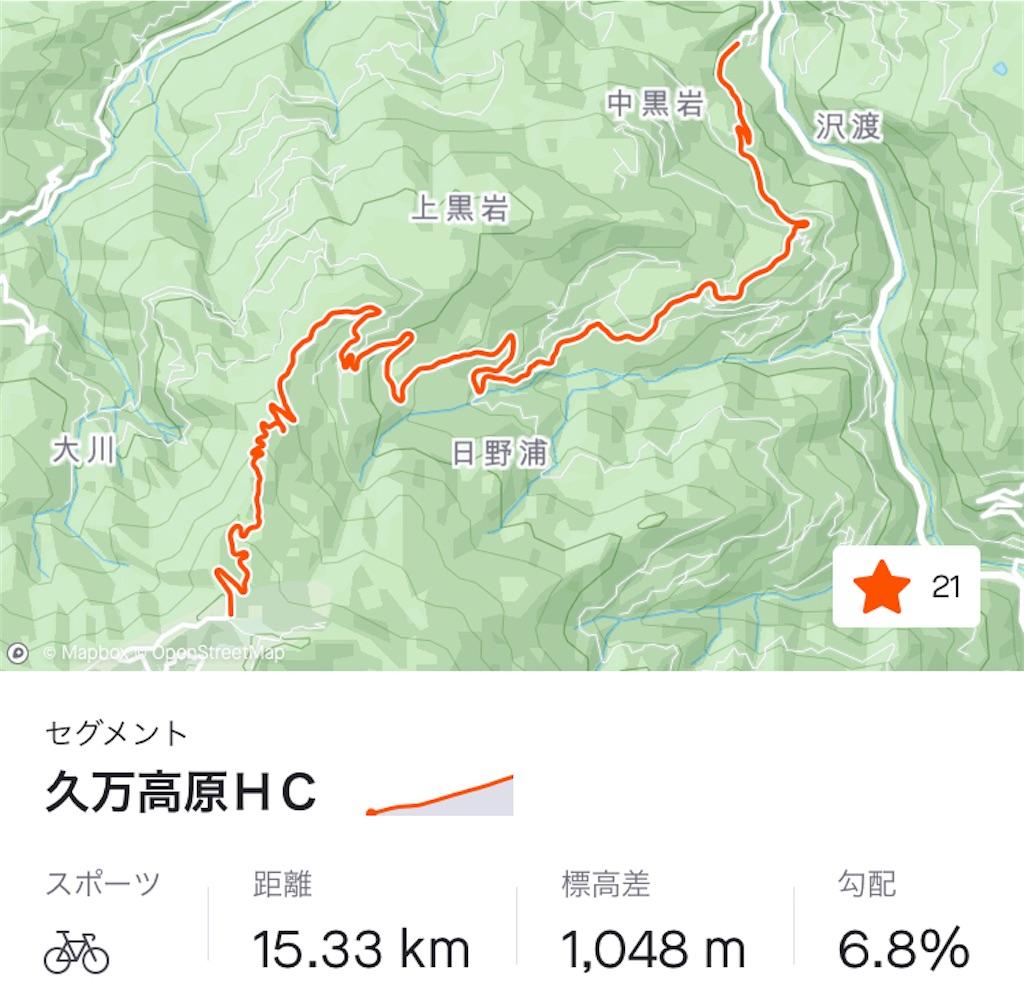 f:id:roadbike_MandT:20210130113751j:image