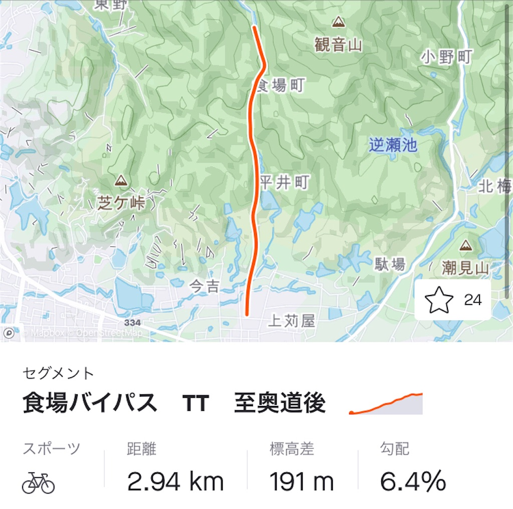 f:id:roadbike_MandT:20210130130310j:image
