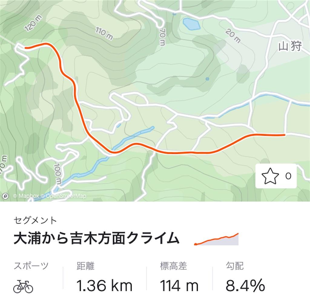 f:id:roadbike_MandT:20210130130836j:image
