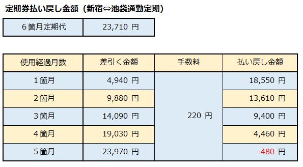f:id:roadtofinancialfreedom:20200416171340p:plain