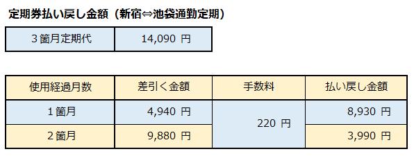 f:id:roadtofinancialfreedom:20200416172210p:plain