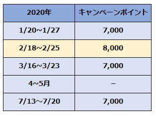 f:id:roadtofinancialfreedom:20200726230928j:plain