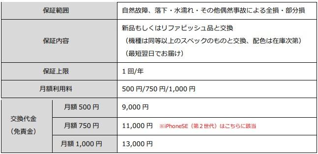 f:id:roadtofinancialfreedom:20200812170013j:plain