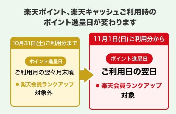 f:id:roadtofinancialfreedom:20201109142006j:plain