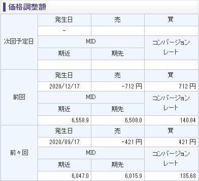 f:id:roadtofinancialfreedom:20201220111158j:plain
