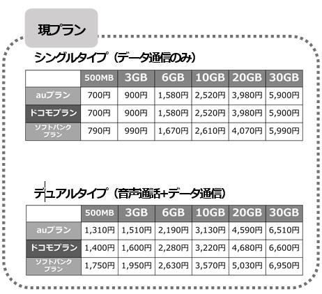 f:id:roadtofinancialfreedom:20210127170032j:plain