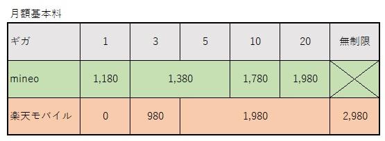 f:id:roadtofinancialfreedom:20210131165230j:plain