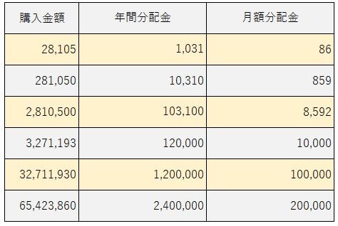 f:id:roadtofinancialfreedom:20210202214823j:plain