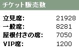 20100328201815