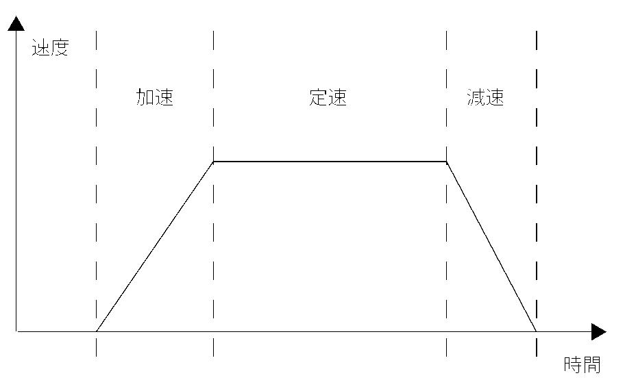 f:id:robit-inc:20170508170140p:image:w480
