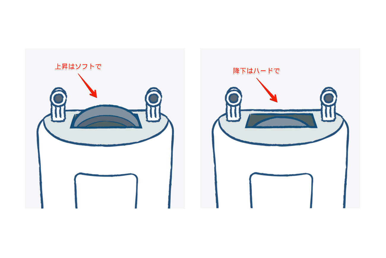 http://blog.robit.co.jp/entry/20180328