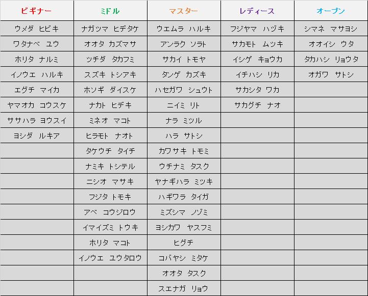 f:id:rocklands:20181016185400p:plain